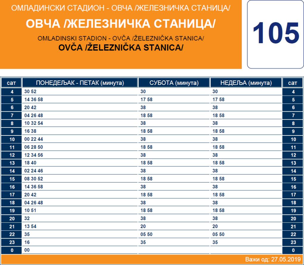 Letnji red vožnje linije 105 Ovča – Omladinski stadion