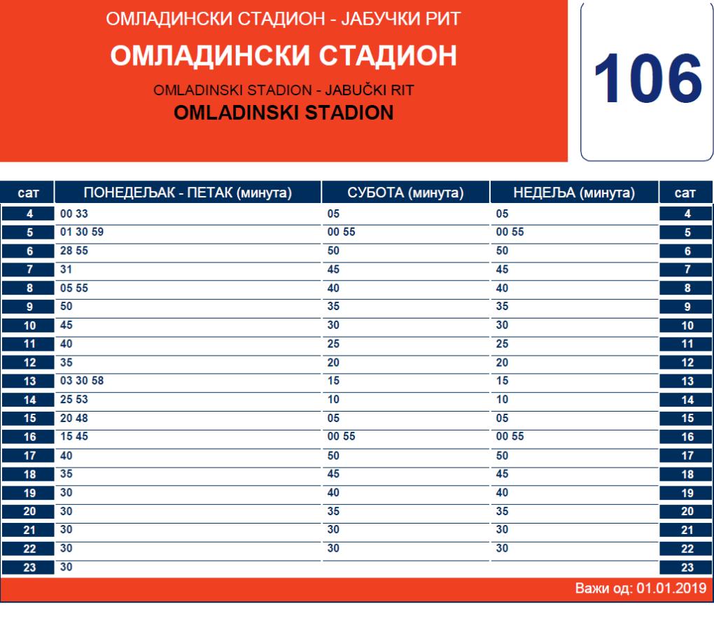 Letnji red vožnje linije 106 Jabučki rit – Omladinski stadion