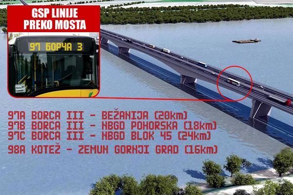 Koje linije će nas prevoziti preko Pupinovog mosta