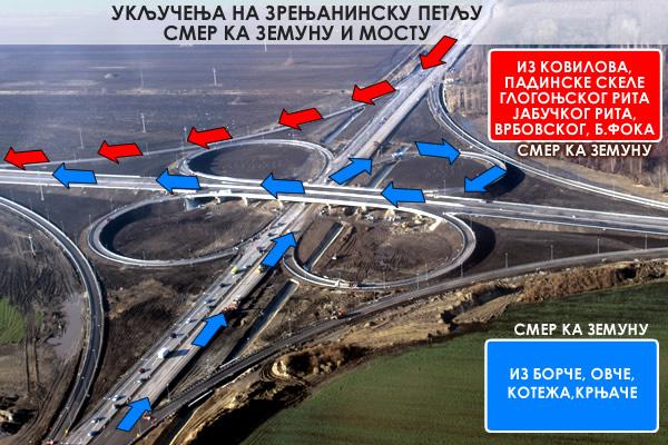 Uključenje na Zrenjaninsku petlju u smeru ka Zemunu i novom mostu - 2014