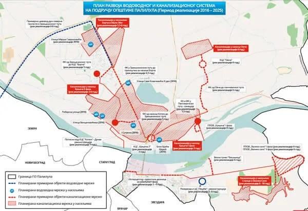 vodovod-kanalizacija-2016-2025-02