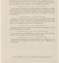 Magna Carta and the U.S. Constitution - Magna Carta: Muse and Mentor    Exhibitions - Library of Congress [ 1311 x 725 Pixel ]