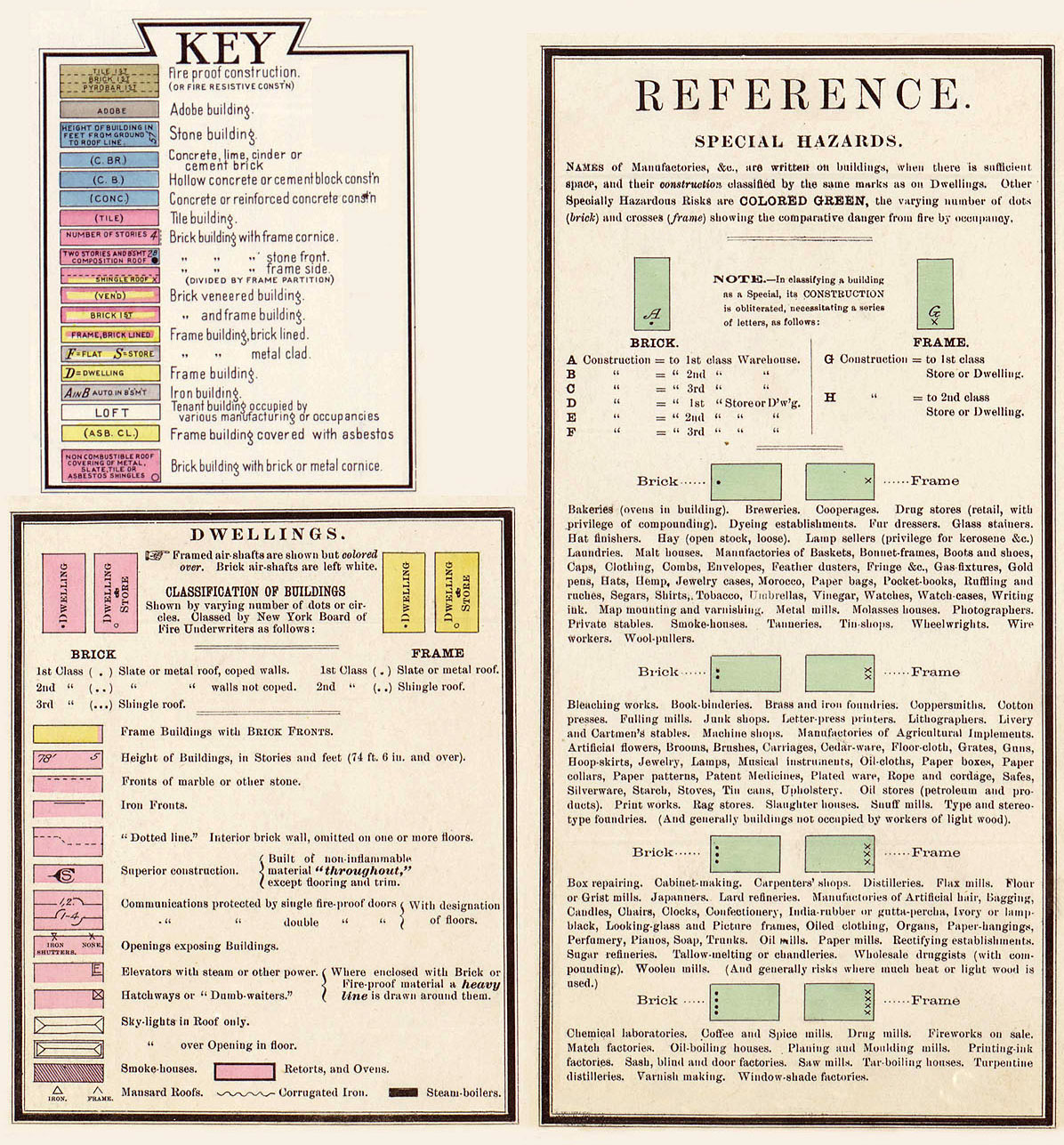 Sanborn Keys Legends And Symbol Sheets Geography And