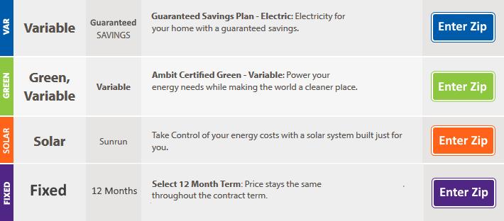 Ambit Energy Rates