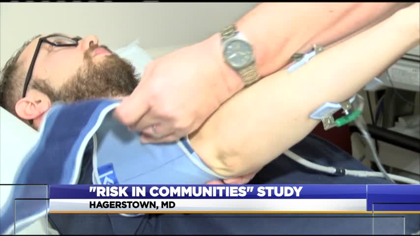 Risk in communities study_99426587
