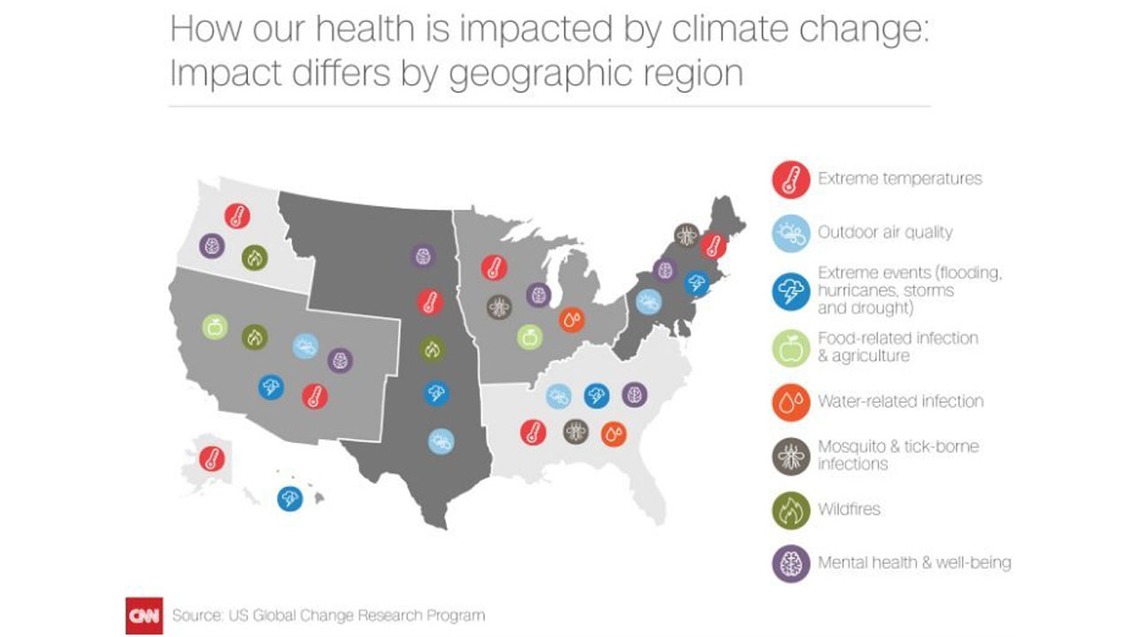 climate change impacts by region63022333-159532