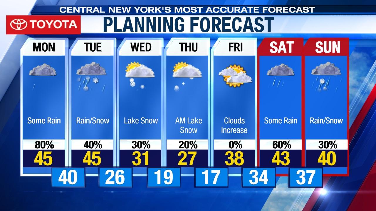 7-Day Forecast | WSYR