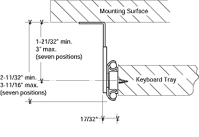 Hard to Find Templates and Manuals from Lock and Hinge