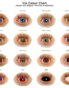 also third eye iris colour chart locked in the cellar creations rh lockedinthecellar