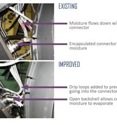 apu wiring harness lockheed martinapu harness connector [ 1280 x 832 Pixel ]