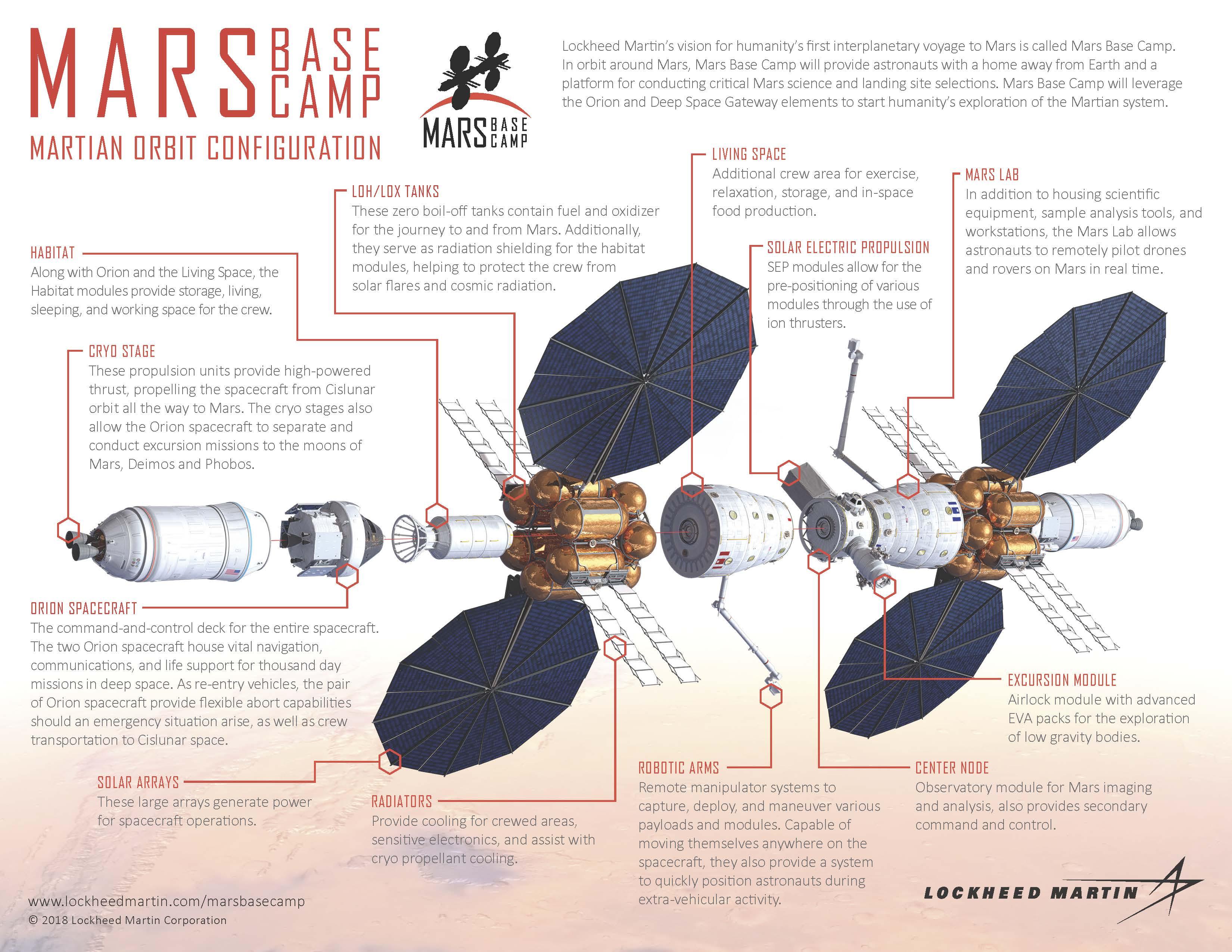 Mission To Mars Worksheet