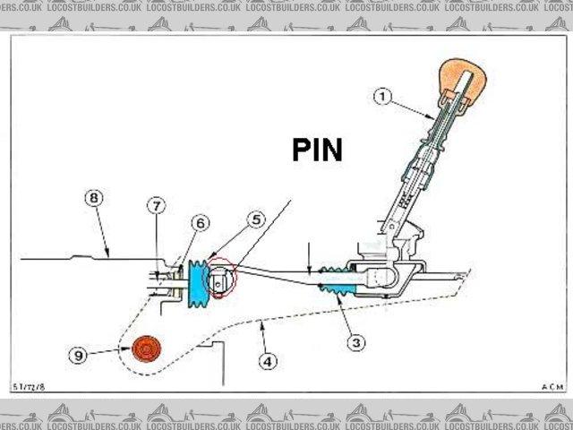 MT75 gear lever pin problem