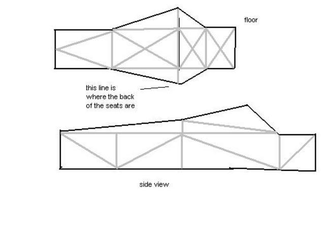 chassis triangulation