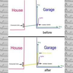 Wiring Diagram Of House Electrics Driving Light Garage Q. Wire Size?