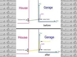 Garage Electrics Q Wire size?