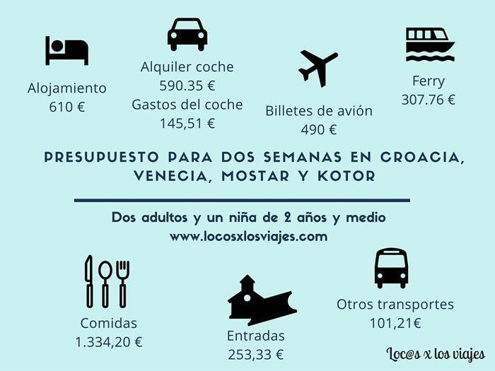 presupuesto-croacia