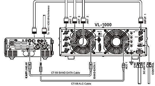 CT 58 Cable para DATOS DE BANDA FT 897