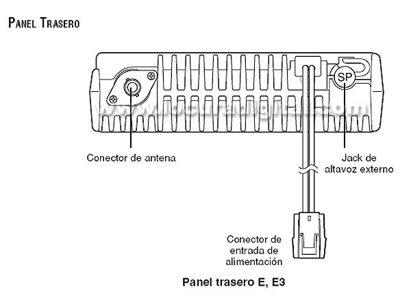 TRANSCEIVERS KENWOOD TK7160E Professional Mobile Radio 136