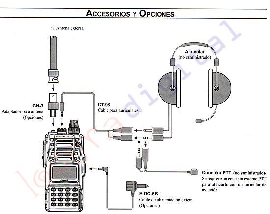 YAESU VXA-300 Equipos para Banda aeronaútica VHF 118-136 Mhz.