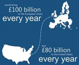 Naar wie precies dit geld zal gaan, dat zal de Europse Commissie wel uitleggen (poster van het Brits ministerie van buitenlandse zaken)
