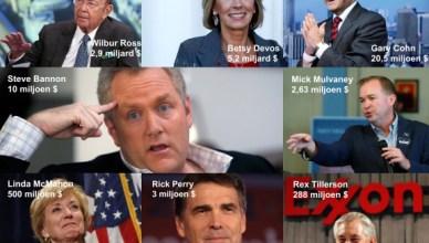Trump benoemt rijkste kabinet in geschiedenis VS