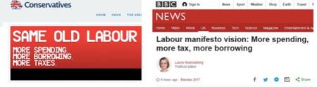 BBC gebruikte dezelfde titel als de Conservatieven voor hun analyse van het partijprogramma van Labour