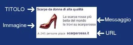 Inserzione-Facebook