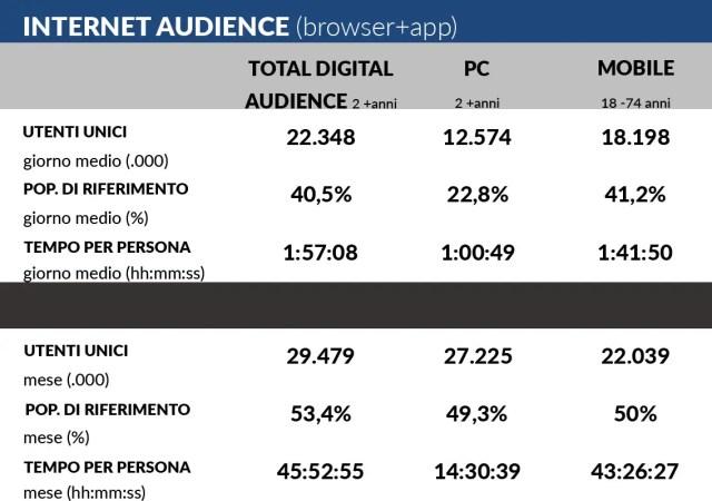 Internet-Audience-2015