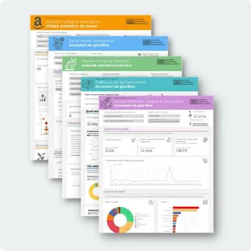 I Report di Marketing Intelligence sono l'unico modo per avere i Dati che ti servono ADESSO!