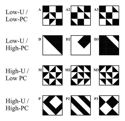BLOCK PATTERN INTELLIGENCE TEST » Patterns Gallery