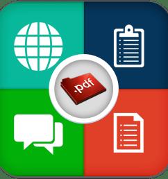 advantages and disadvantages of pdf format [ 1050 x 1050 Pixel ]