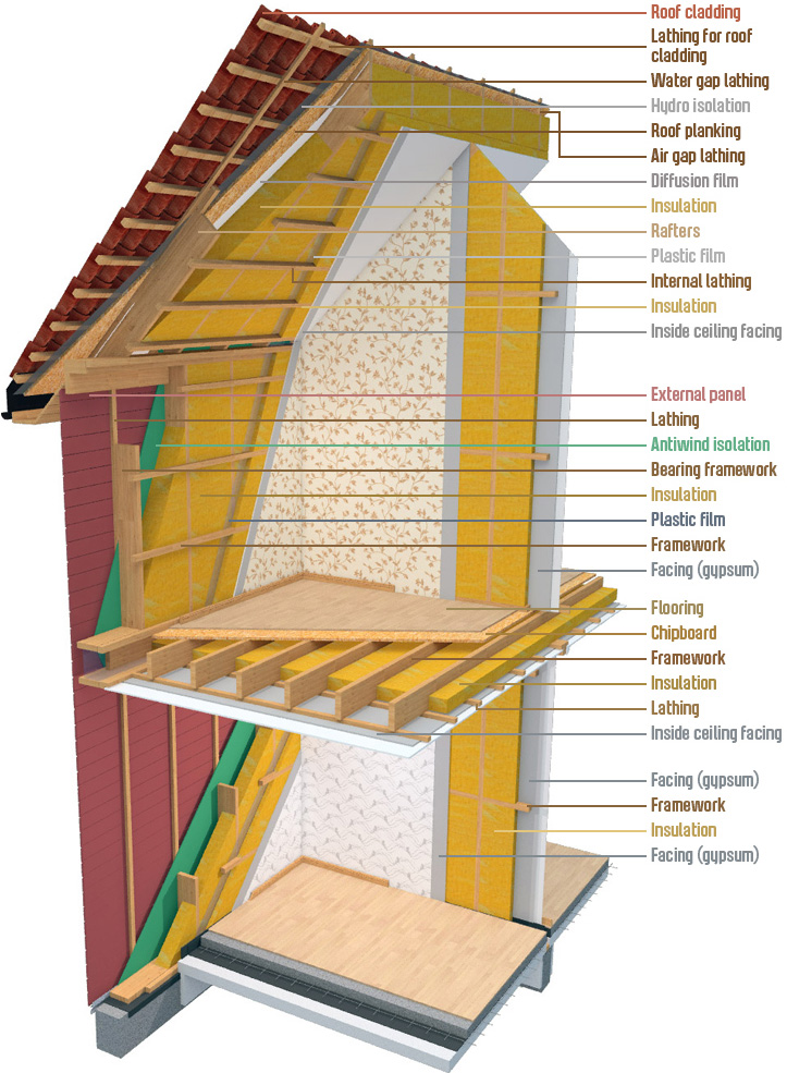 Log home plans precisioncraft log homes timber frame for 100 floors floor 76