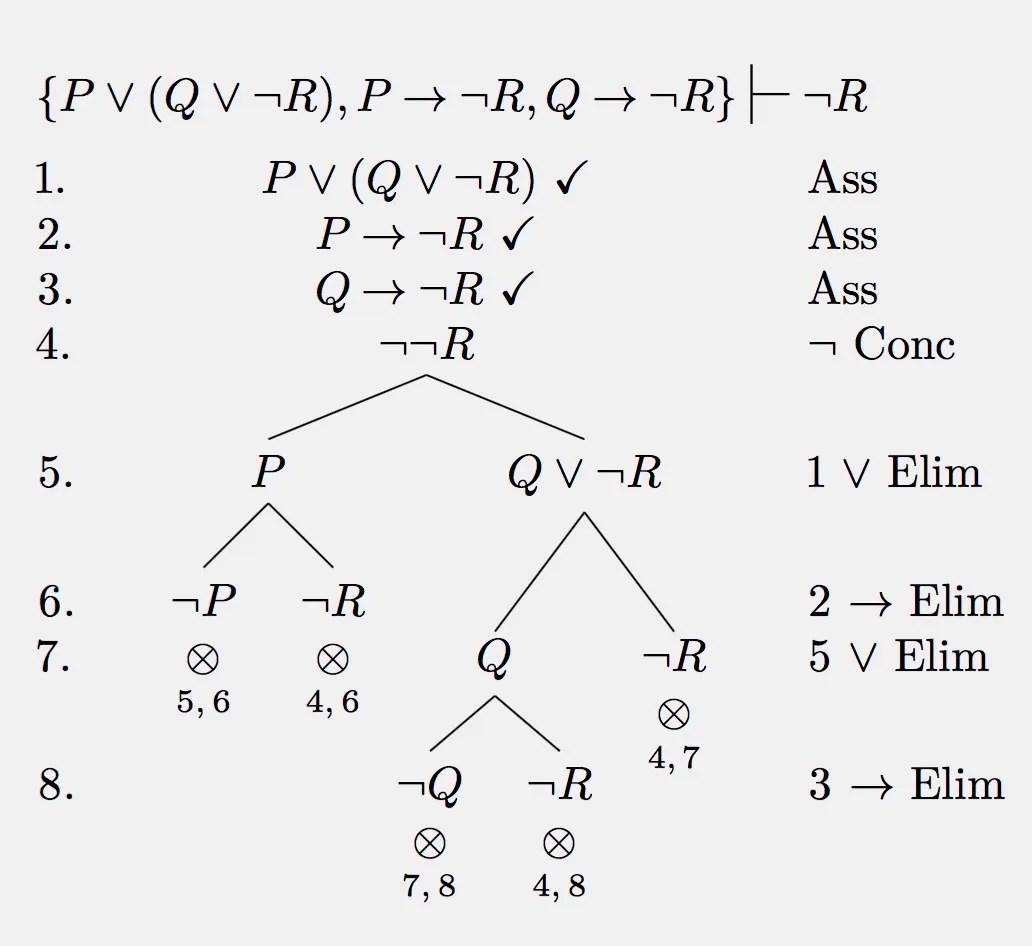 4 Tree Proofs