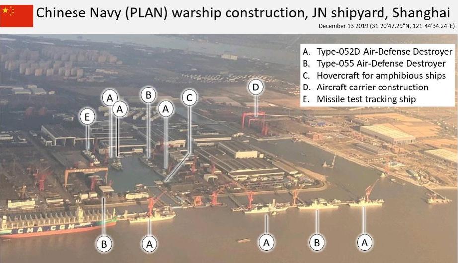 Kinesko brodograniliste JN Shangaj