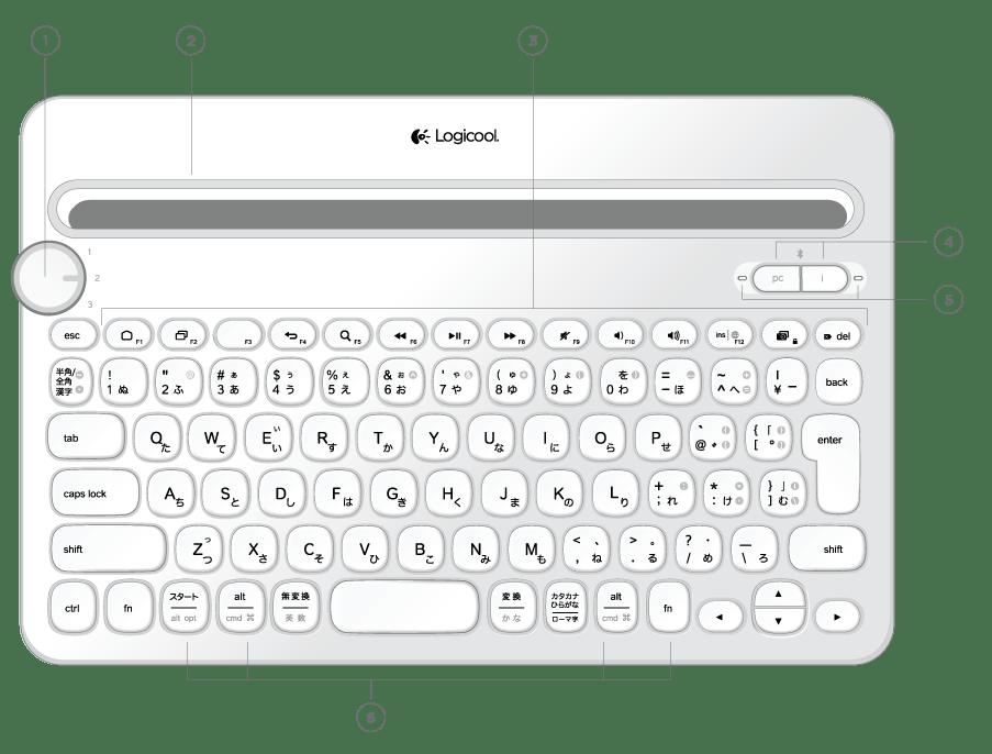 ロジクールBluetooth®マルチデバイス キーボードK480イマージョンガイド