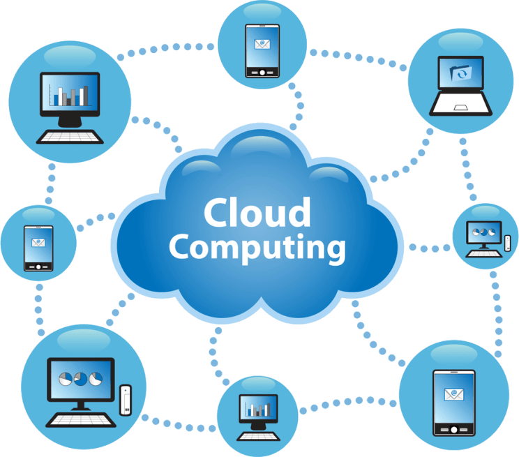 Cloud-Computer Definition And Details
