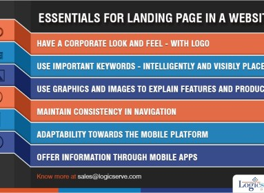 Tips for landing page in a mobile website @LogicserveDigi
