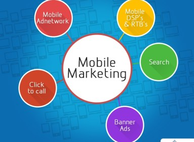 Mobile marketing @LogicserveDigi