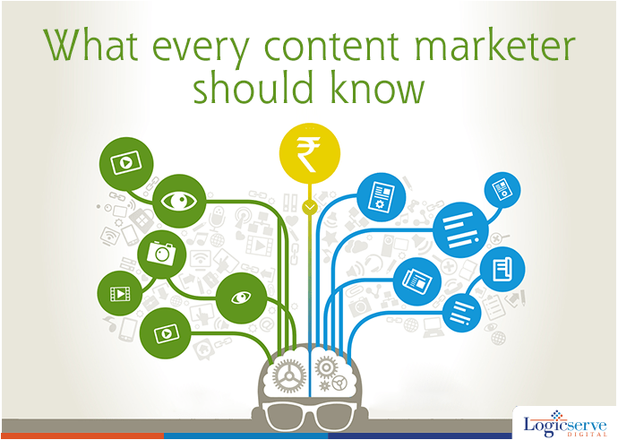 Content Marketing Glossary