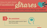 How to get more Facebook shares