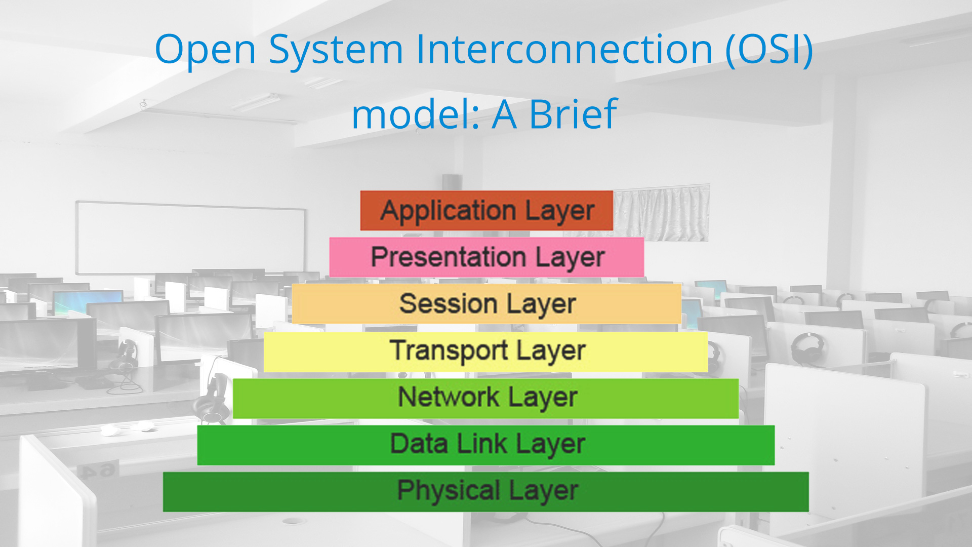 diagram of osi reference model porsche 911 964 wiring physical layer networking space technology