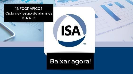 Ciclo de G.A ISA 18.2