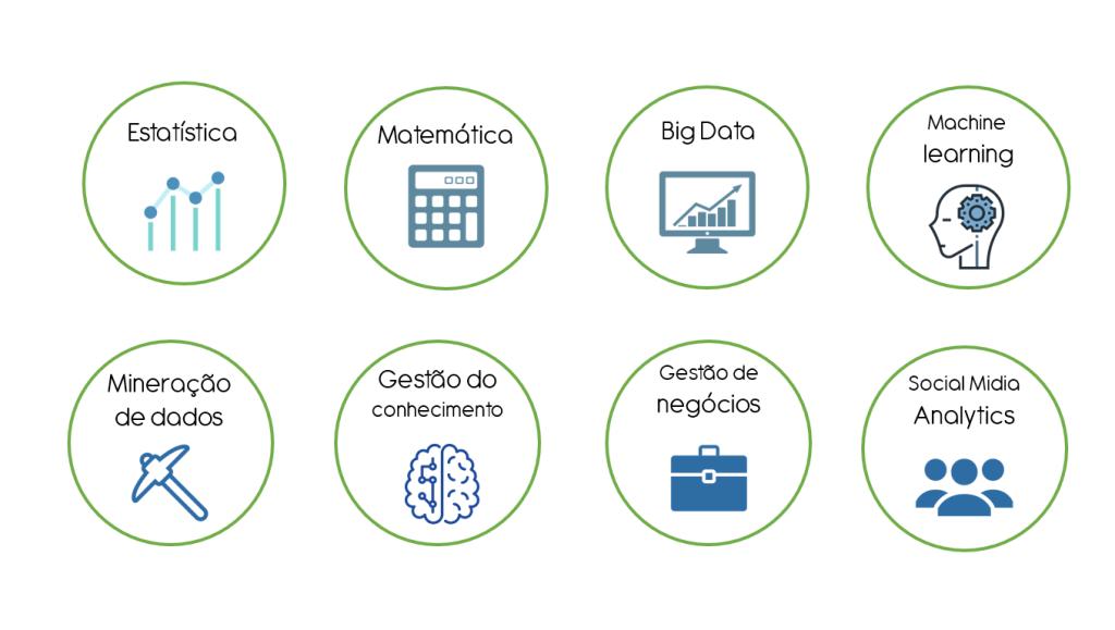 estatística, matemática, big data, machine learning, mineração de dados, gestão do conhecimento, gestão de negócios, social midia analytics, ciência de dados