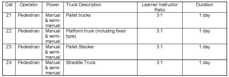 17.Industrial Truck Cat Z Pallet Trucks