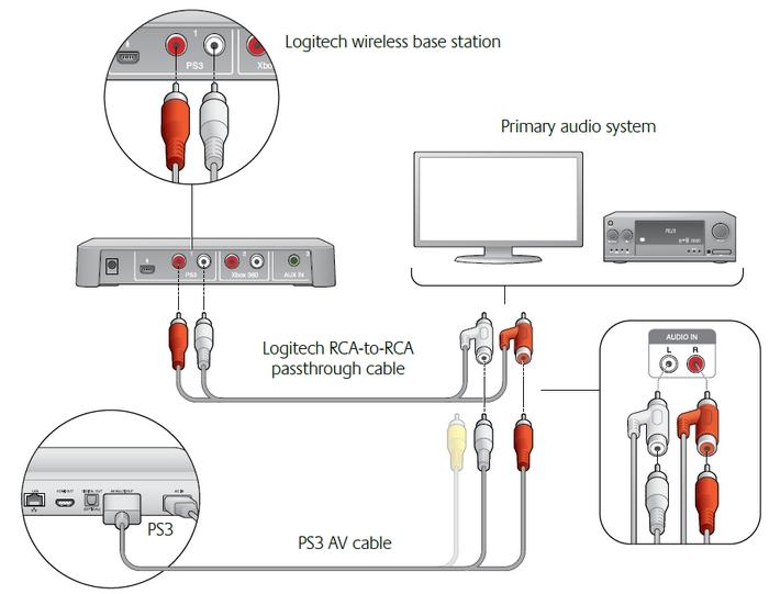 xbox one controller wire diagram