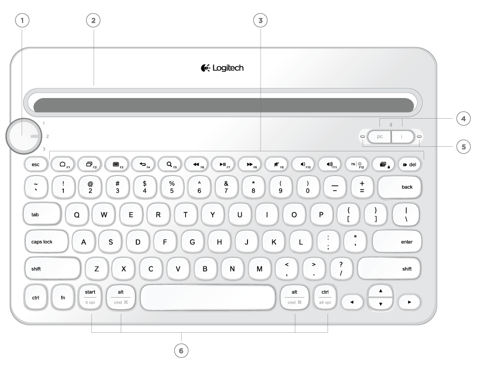 Guide d'immersion Logitech Bluetooth® Multi-Device