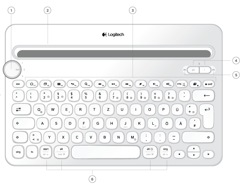 Anleitung für Logitech Bluetooth® Multi-Device Keyboard K480