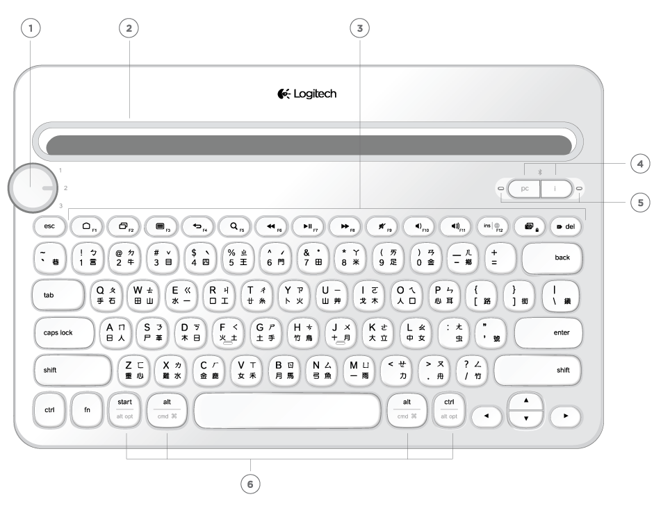 Logitech Bluetooth® Multi-Device Keyboard K480 Immersion Guide