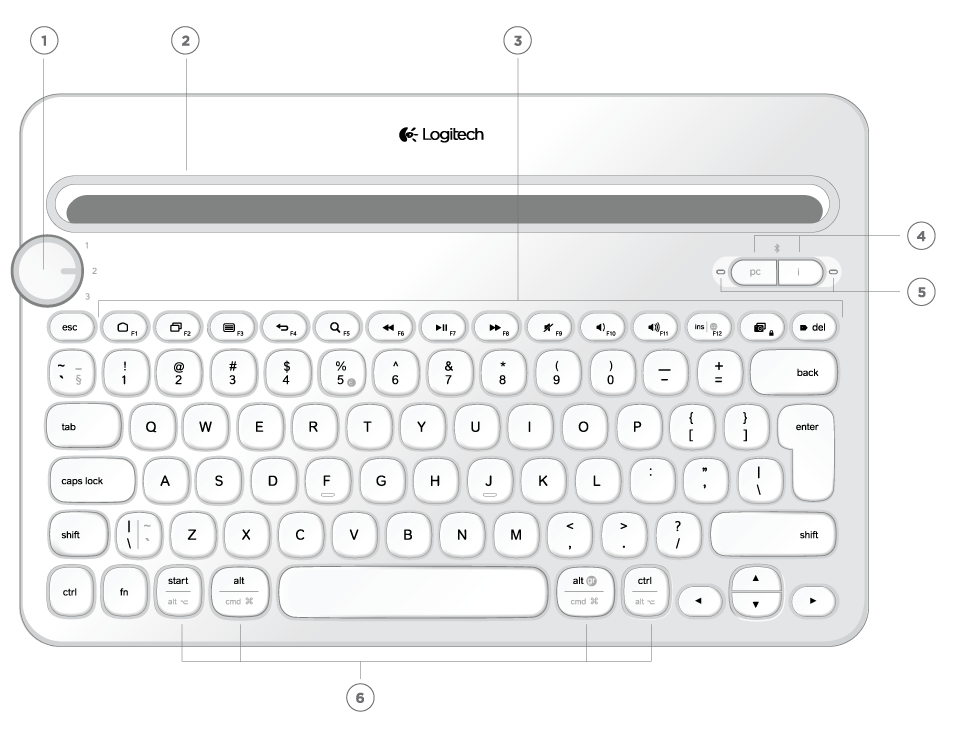 Logitech Bluetooth® Multi-Device Keyboard K480 Handleiding