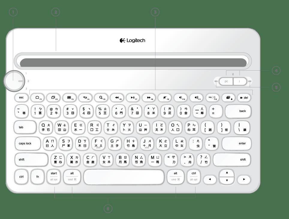 羅技藍牙多功能鍵盤 K480 使用指南